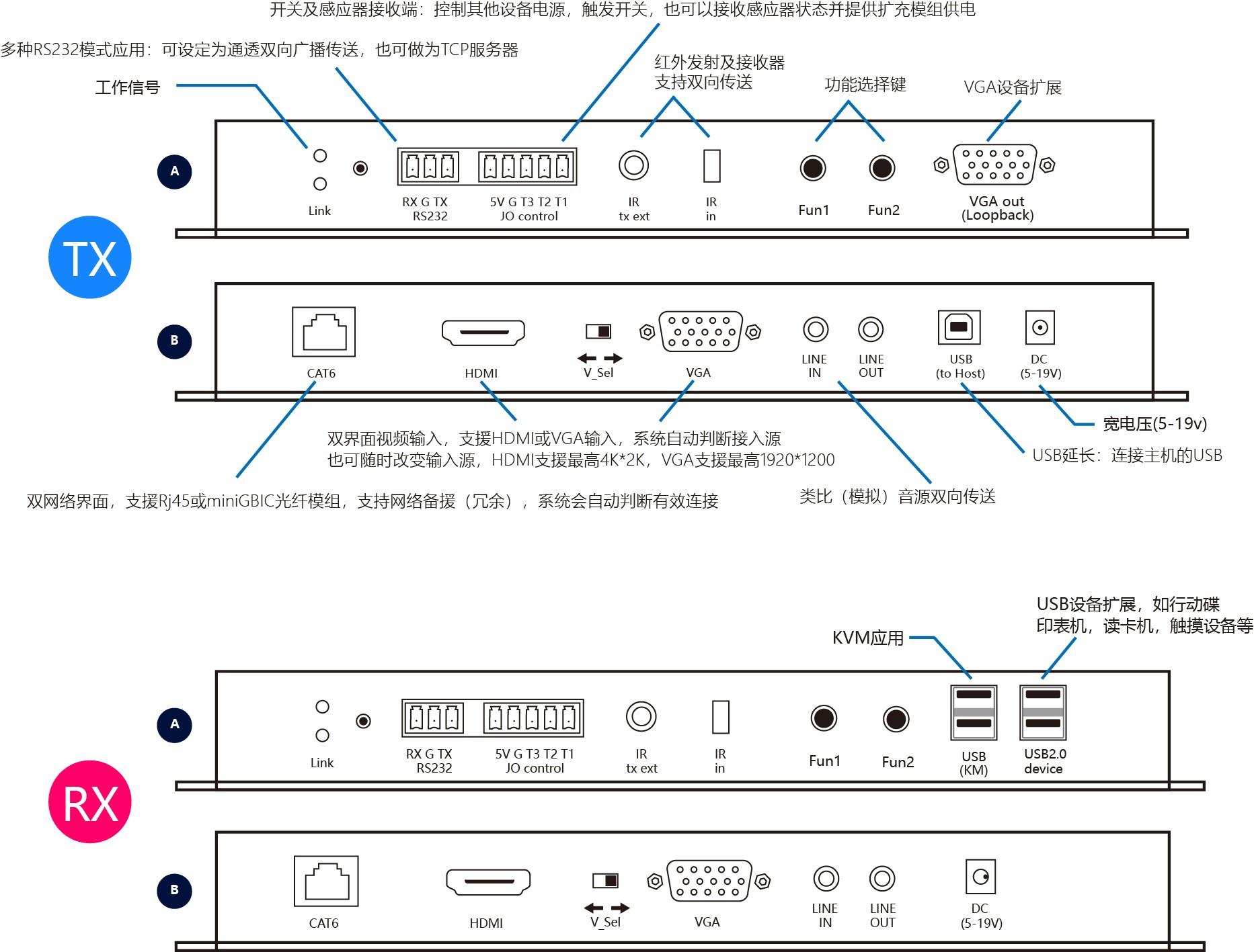 传输单元2.jpg
