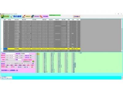 數位頻道管理